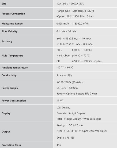 Đồng hồ đo lưu lượng KTM-800 Kometer