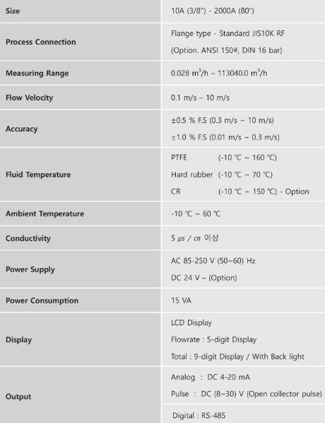Đồng hồ đo lưu lượng KTM-900 Kometer