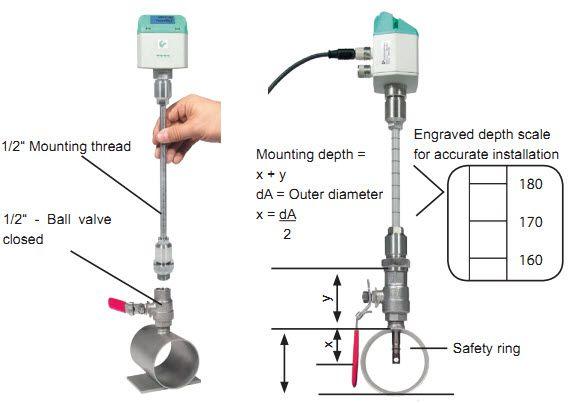 Đồng hồ đo lưu lượng CS Instruments VA 500